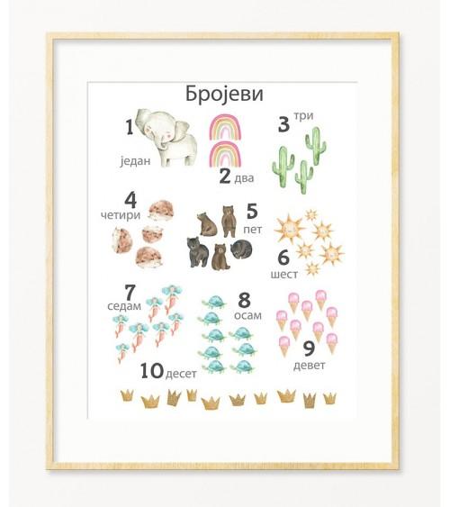Brojevi za decu slike za zid